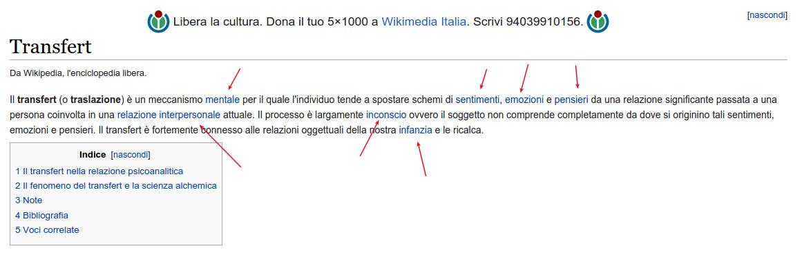 wikipedia-esempio